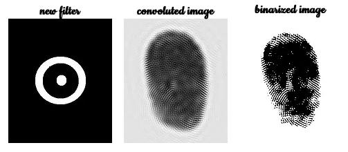 Convoluted Finger Print
